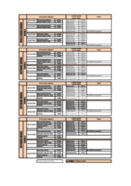 Immagine per la categoria Configurazione